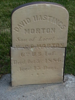 David Hastings Morton