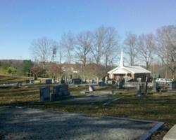 Lebanon United Methodist Church Cemetery