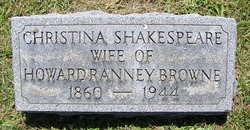 Christina <i>Shakespeare</i> Browne