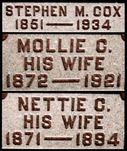 Nettie C. Cox