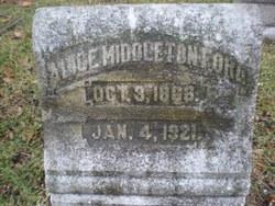 Alice <i>Middleton</i> Ford