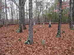 Banks Family Cemetery