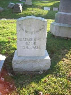 Rene Bache