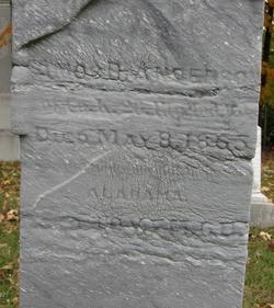 Amos D. Anderson