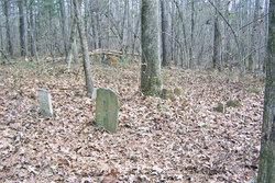 John Reed Family Cemetery