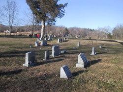 Barber-Whitener Cemetery