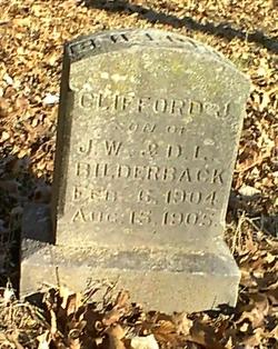 Clifford Bilderback