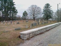 Plowman Cemetery