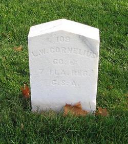 Pvt Levi W. Cornelius