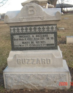 Michael Alexander Buzzard