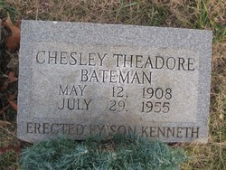 Chesley Theadore Bateman