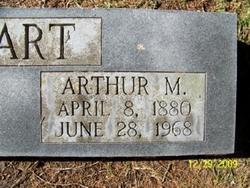 Arthur Monroe Cathcart