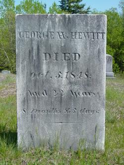 George H. Hewitt