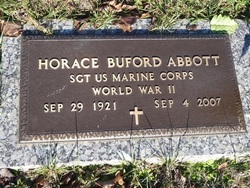 Horace Bufford Abbott