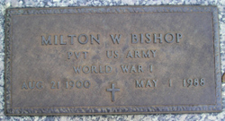 Milton Wilcox Bishop