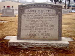 Harry Harlan Mowrey