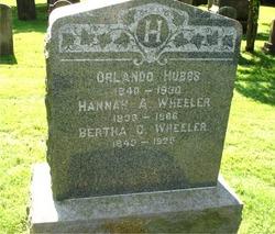 Orlando Hubbs