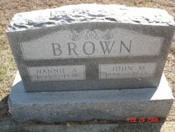 Nannie Aline <i>Sharp</i> Brown