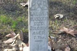 Laura Alice Hanker