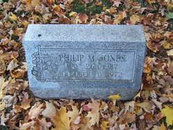 Philip M. Jones