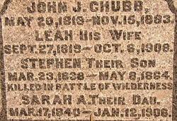 Sarah A. Chubb
