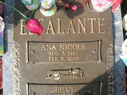 Ana Nicole Romero Escalante