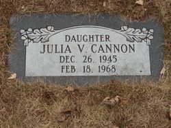 Julia Virginia Cannon