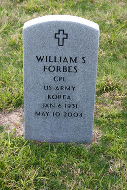 William S Forbes