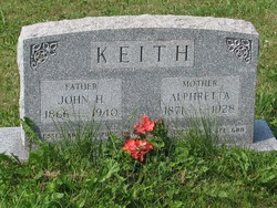 John H Keith