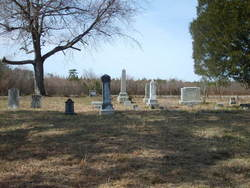Raney-Mallory Family Cemetery