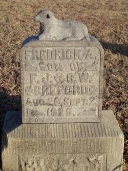 Fredrick A. Breford