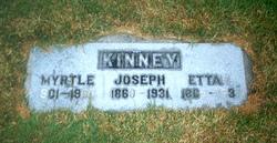 Etta Imogene <i>Summers</i> Kinney