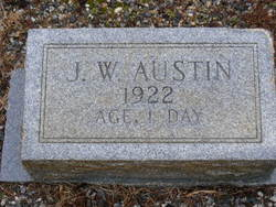 J W Austin