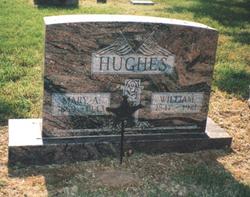 Mary Adeline <i>Conklin</i> Hughes