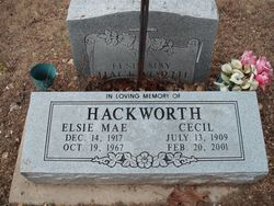 Cecil Hackworth