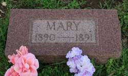 Mary Blecha