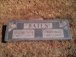Elizabeth Alice Bates
