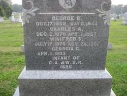 George B Rockwell