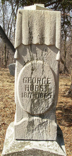 George Hurst