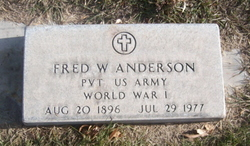 Fred W. Anderson