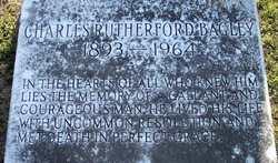 Charles Rutherford Bagley