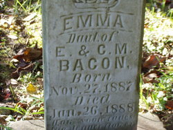 Emma Bacon