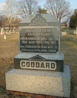 William Goddard
