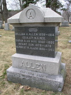 Herbert R Allen
