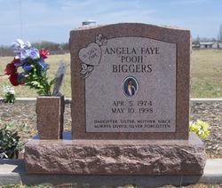 Angela Faye Biggers