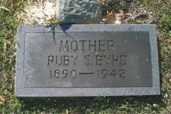 Ruby Clifton <i>Stuart</i> Byrd