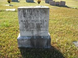 Mary Rebecca <i>Thomas</i> Hughes