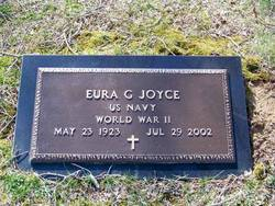 Eura Gilbert Joyce