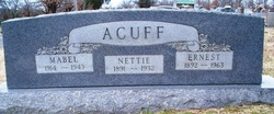 Rev Ernest H. Acuff