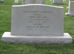 Alexander Oswald Brodie